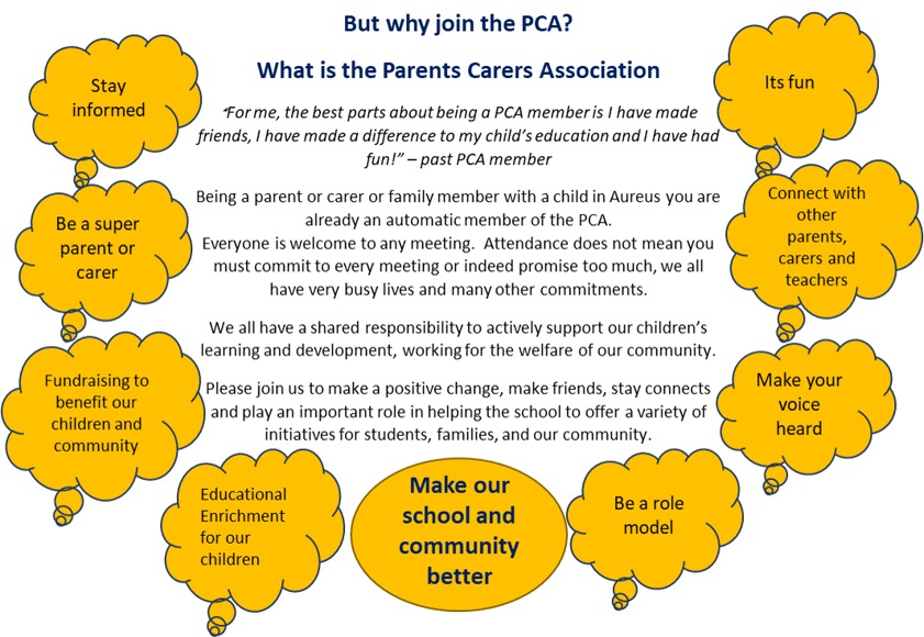 Why join the PCA