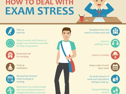 How to deal exam stress infographic v5 mini