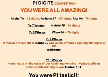 Pi Day - Winners