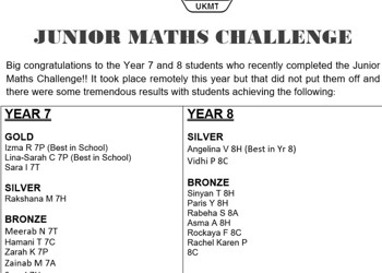 Junior Maths Challenge -  Well Done Year 7 & 8!