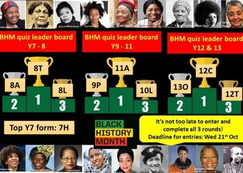 BHM Leader Board