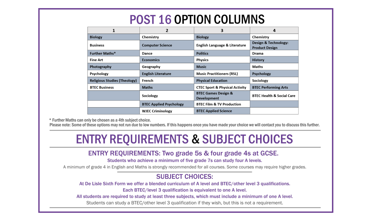 Options columns may 2021