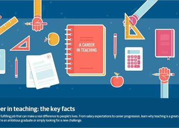 A career in teaching: the key facts