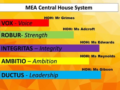 House System