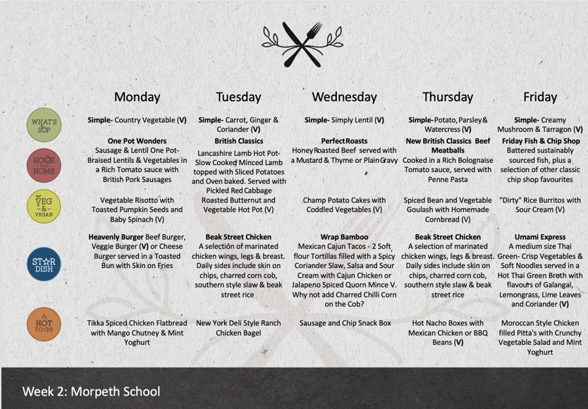 WEEK 2 LUNCH MENU