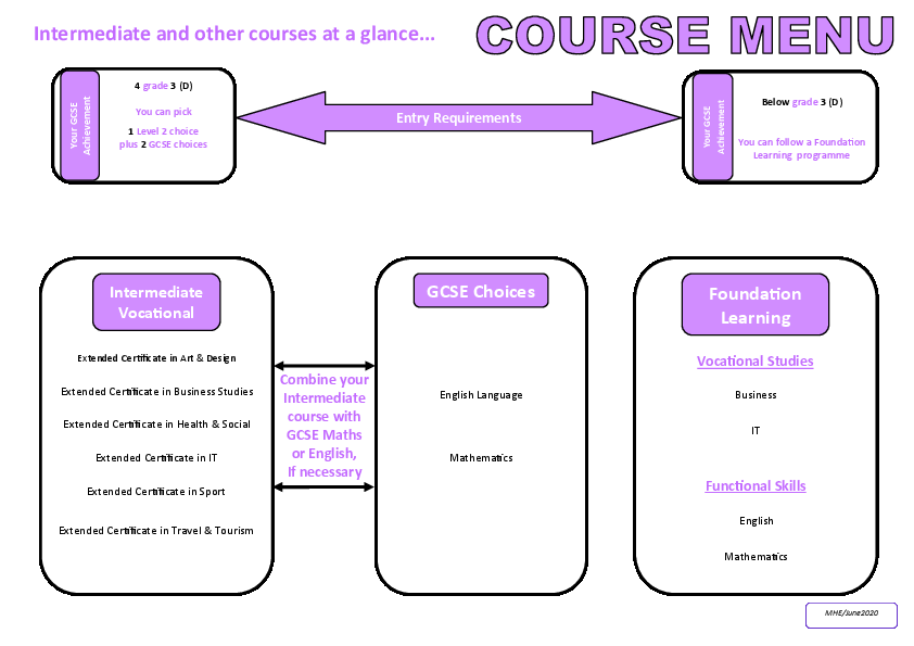 Course menu aug 2020 page 2