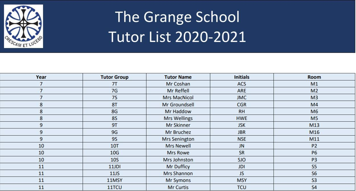 Tutor groups 2020 21
