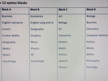Yr 12 Option blocks
