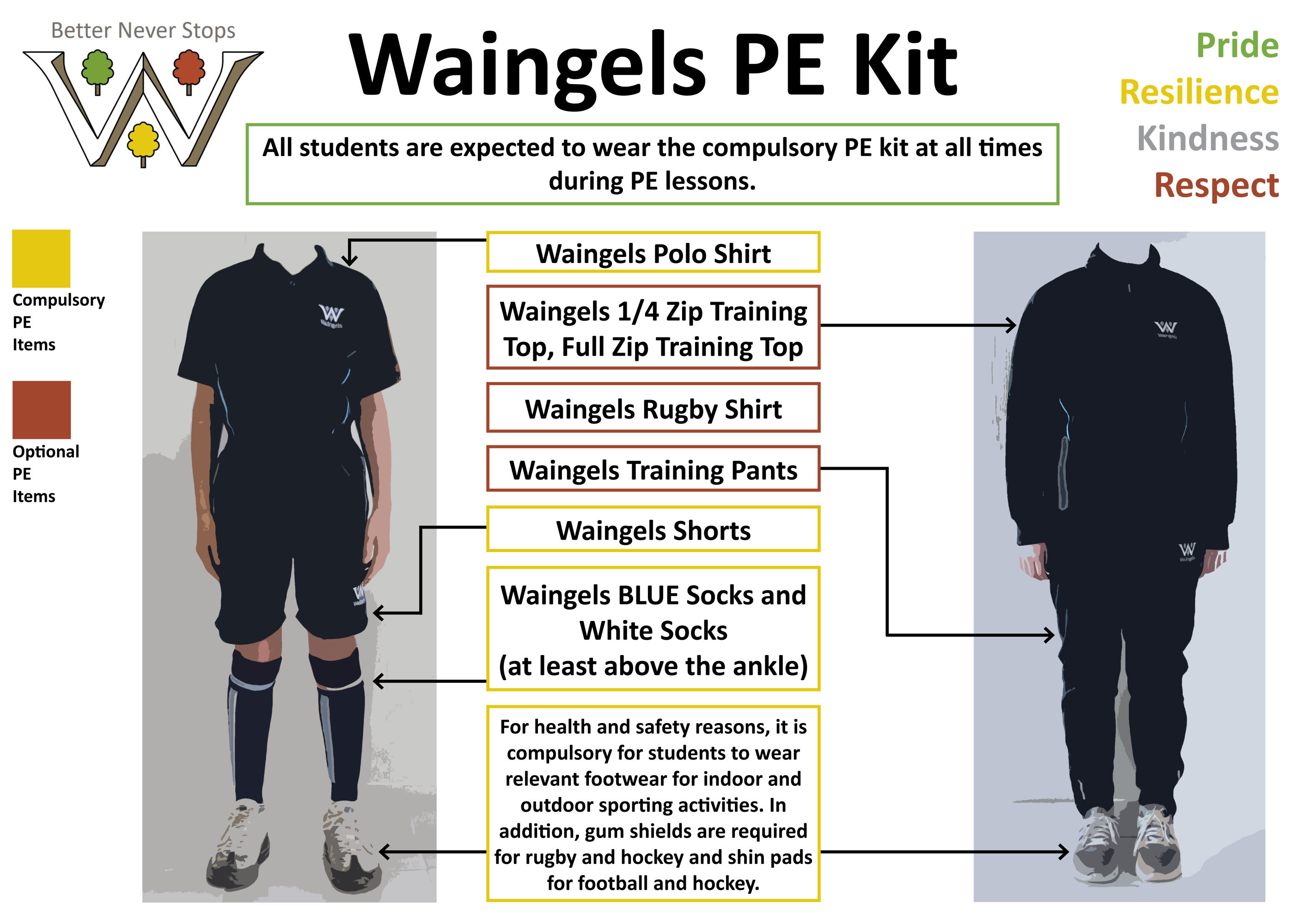 Uniform Poster  PE Kit
