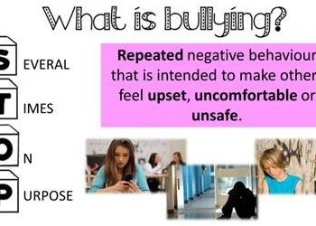 Anti-Bullying Week 2020