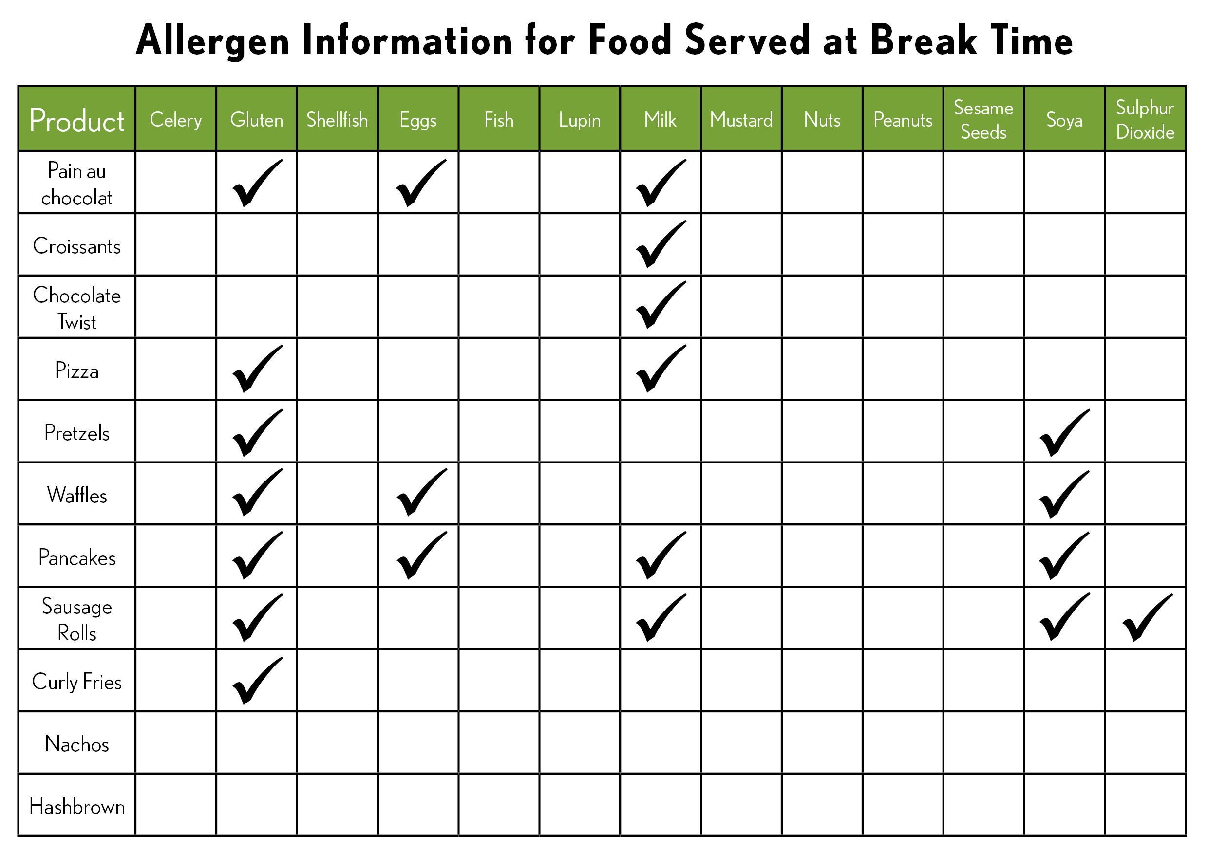 Allergen Information  Break Time