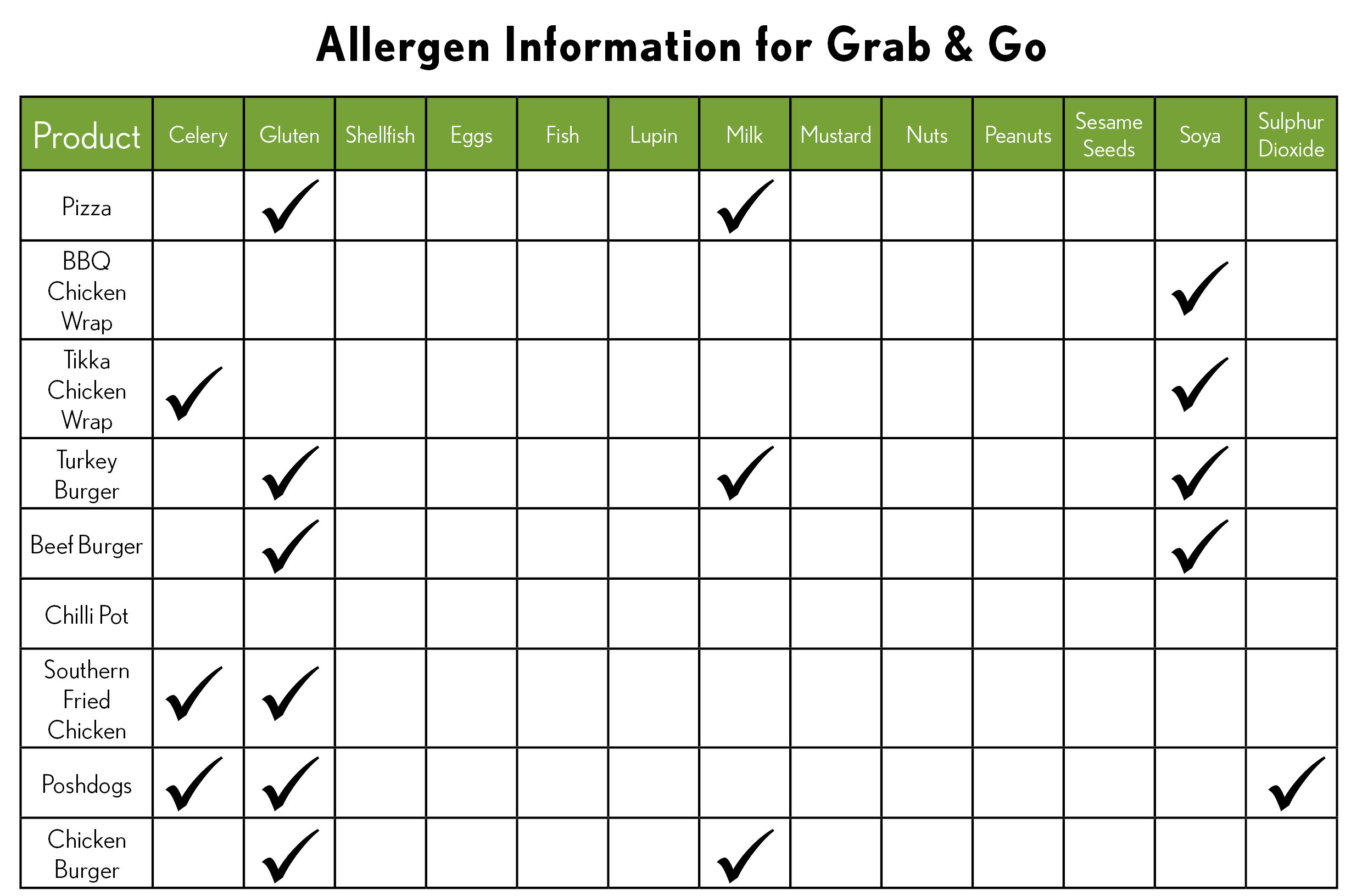 Allergen Information  Grab & Go