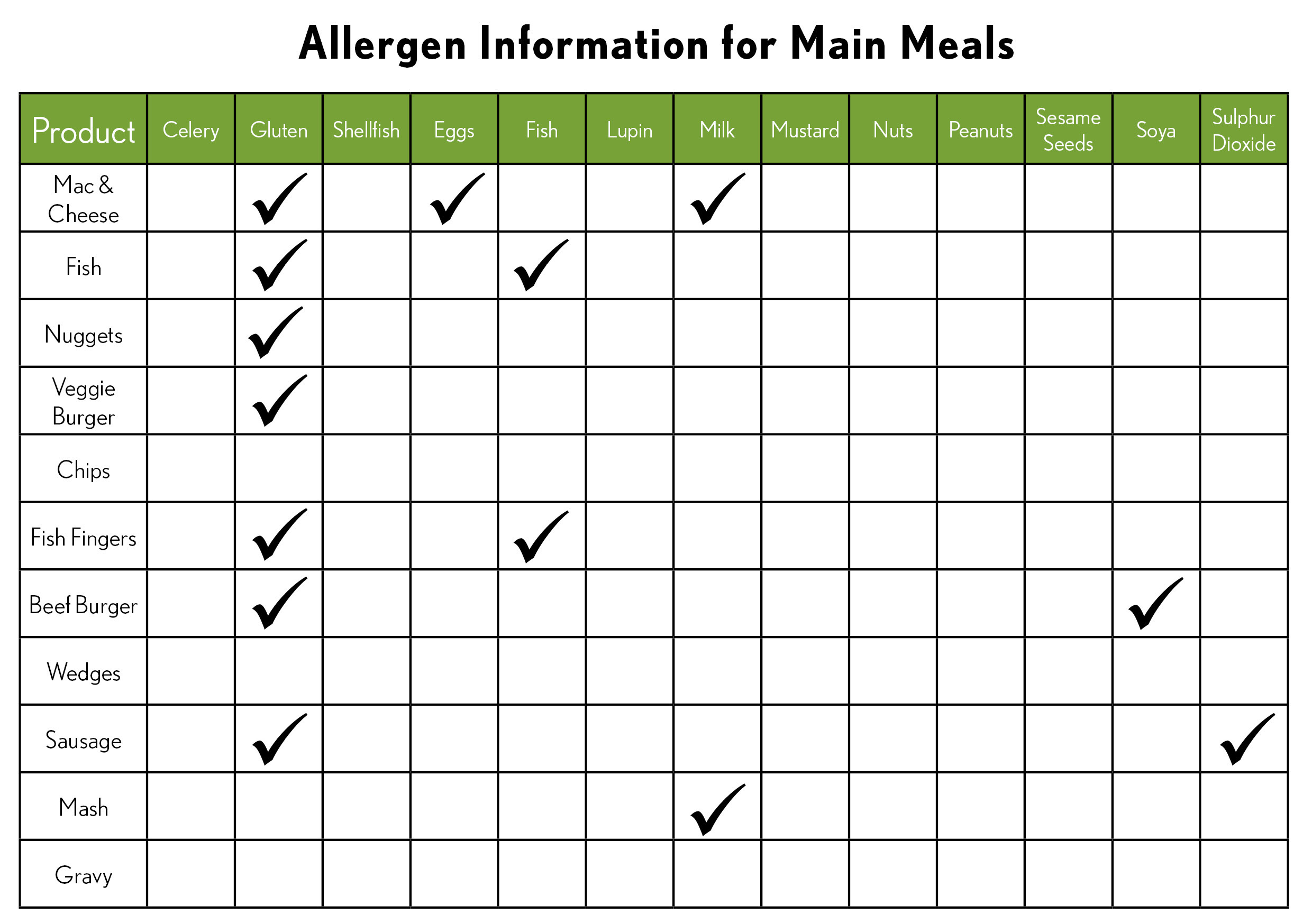 Allergen Information  Main Meals