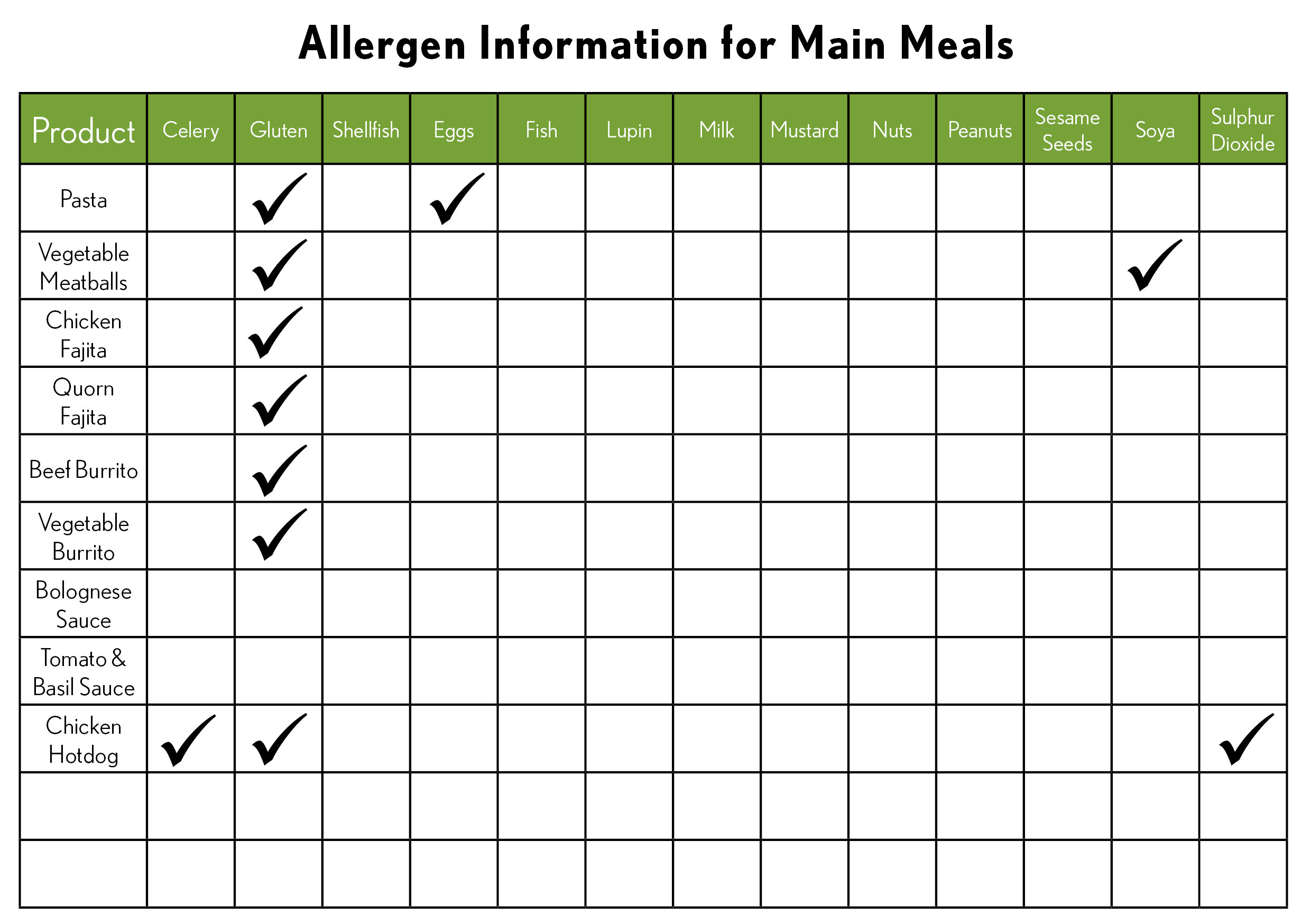 Allergen Information  Main Meals 3