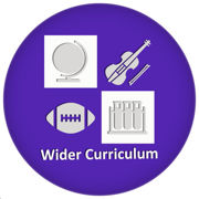 Wider Curriculum